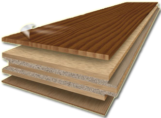 Engineered Wood Flooring These Floors Are Constructed From Several Plies That Glued Together The Centre Core Is Generally A Softer Material